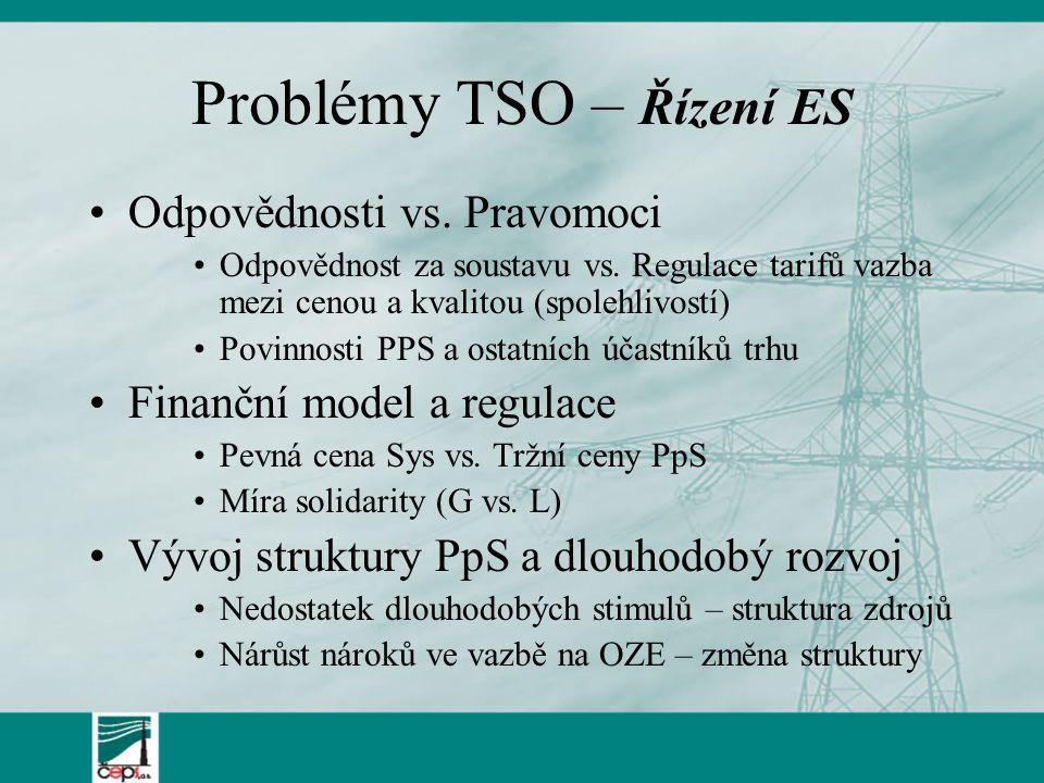 Problémy TSO – Řízení ES Odpovědnosti vs.Pravomoci Odpovědnost za soustavu vs.