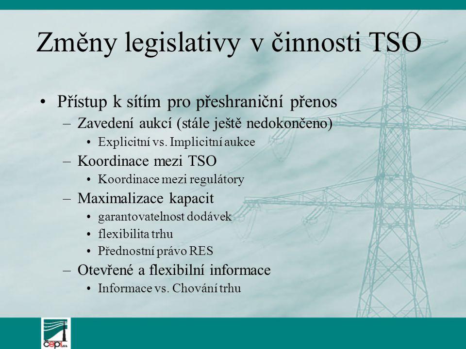 Změny legislativy v činnosti TSO Přístup k sítím pro přeshraniční přenos –Zavedení aukcí (stále ještě nedokončeno) Explicitní vs.