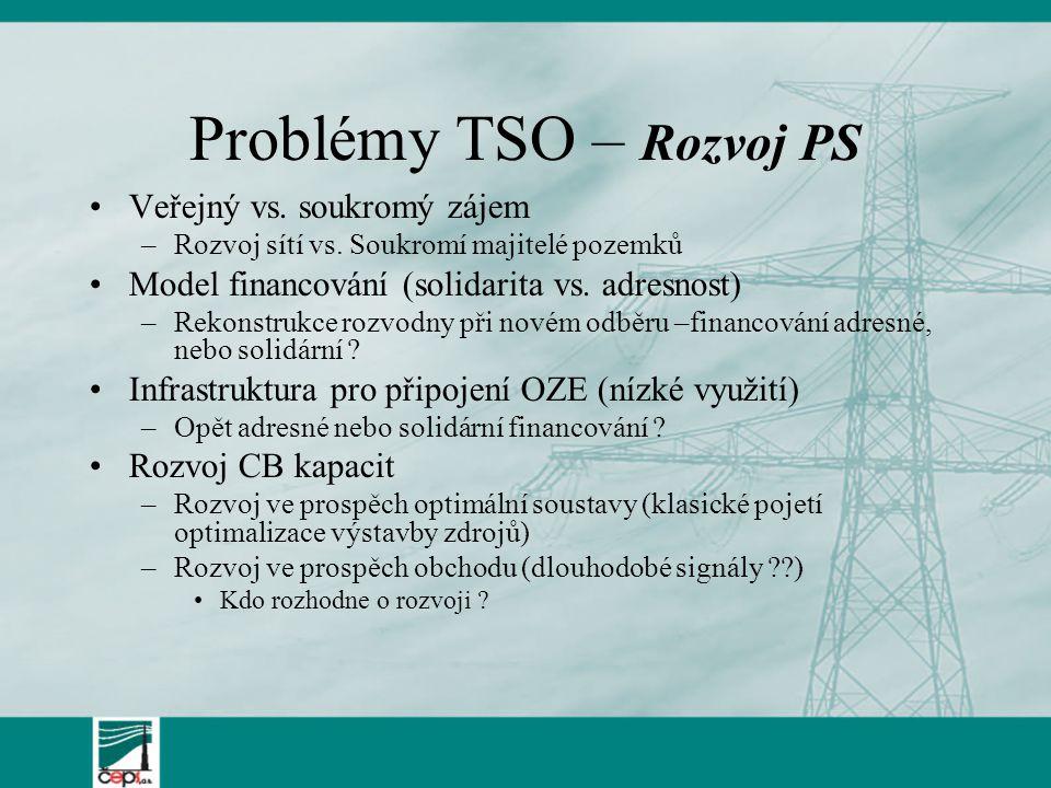 Problémy TSO – Rozvoj PS Veřejný vs.soukromý zájem –Rozvoj sítí vs.