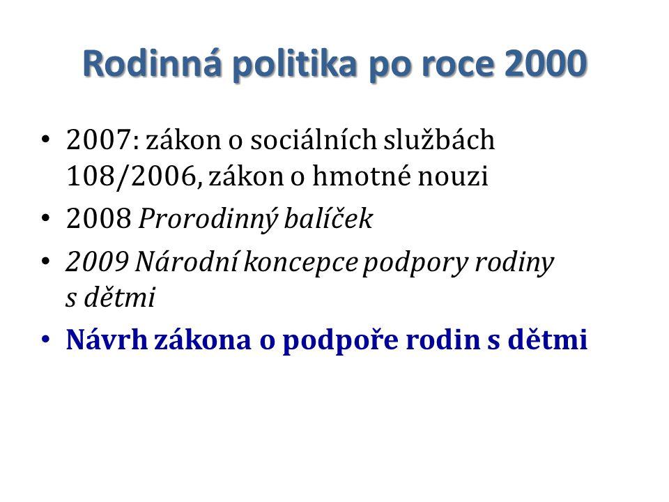 Rodinná politika po roce 2000 2007: zákon o sociálních službách 108/2006, zákon o hmotné nouzi 2008 Prorodinný balíček 2009 Národní koncepce podpory r
