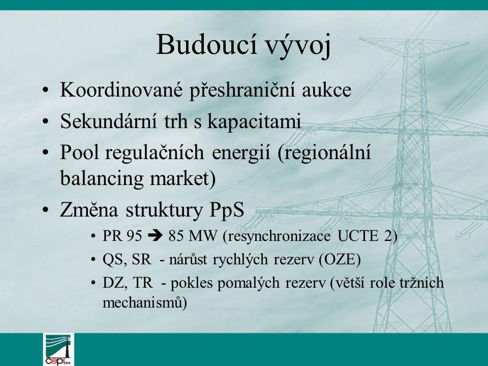 Budoucí vývoj Koordinované přeshraniční aukce Sekundární trh s kapacitami Pool regulačních energií (regionální balancing market) Změna struktury PpS PR 95  85 MW (resynchronizace UCTE 2) QS, SR - nárůst rychlých rezerv (OZE) DZ, TR - pokles pomalých rezerv (větší role tržních mechanismů)