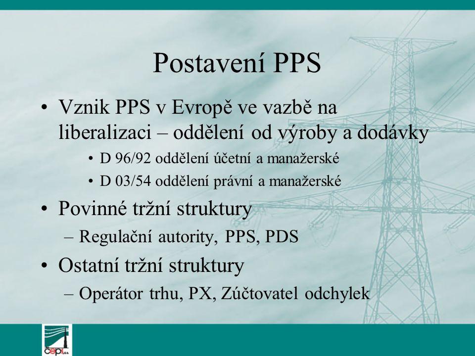 Postavení PPS Vznik PPS v Evropě ve vazbě na liberalizaci – oddělení od výroby a dodávky D 96/92 oddělení účetní a manažerské D 03/54 oddělení právní a manažerské Povinné tržní struktury –Regulační autority, PPS, PDS Ostatní tržní struktury –Operátor trhu, PX, Zúčtovatel odchylek