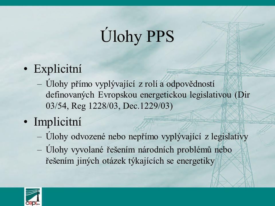 Úlohy PPS Explicitní –Úlohy přímo vyplývající z rolí a odpovědností definovaných Evropskou energetickou legislativou (Dir 03/54, Reg 1228/03, Dec.1229/03) Implicitní –Úlohy odvozené nebo nepřímo vyplývající z legislativy –Úlohy vyvolané řešením národních problémů nebo řešením jiných otázek týkajících se energetiky