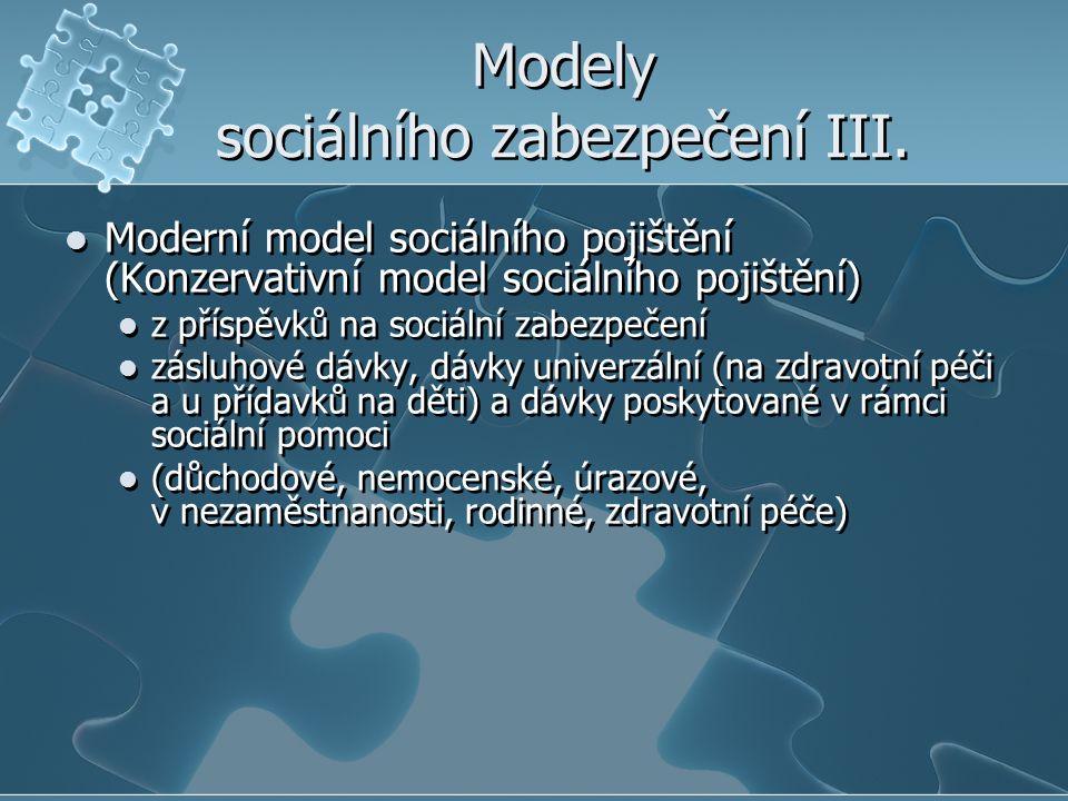 Modely sociálního zabezpečení III. Moderní model sociálního pojištění (Konzervativní model sociálního pojištění) z příspěvků na sociální zabezpečení z