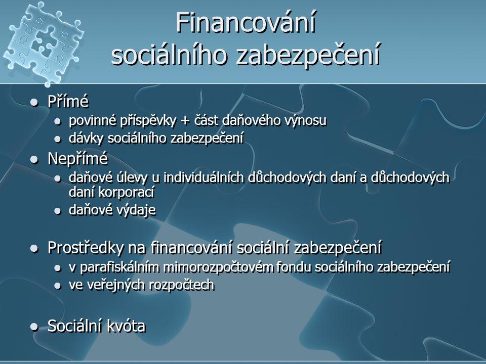 Financování sociálního zabezpečení Přímé povinné příspěvky + část daňového výnosu dávky sociálního zabezpečení Nepřímé daňové úlevy u individuálních d