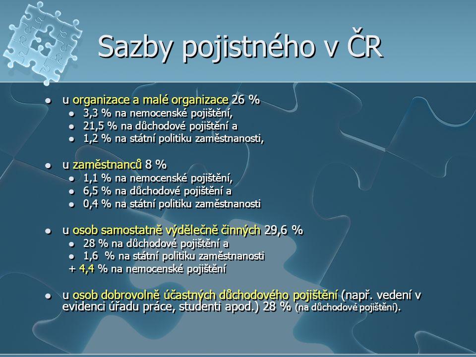 Sazby pojistného v ČR u organizace a malé organizace 26 % 3,3 % na nemocenské pojištění, 21,5 % na důchodové pojištění a 1,2 % na státní politiku zamě