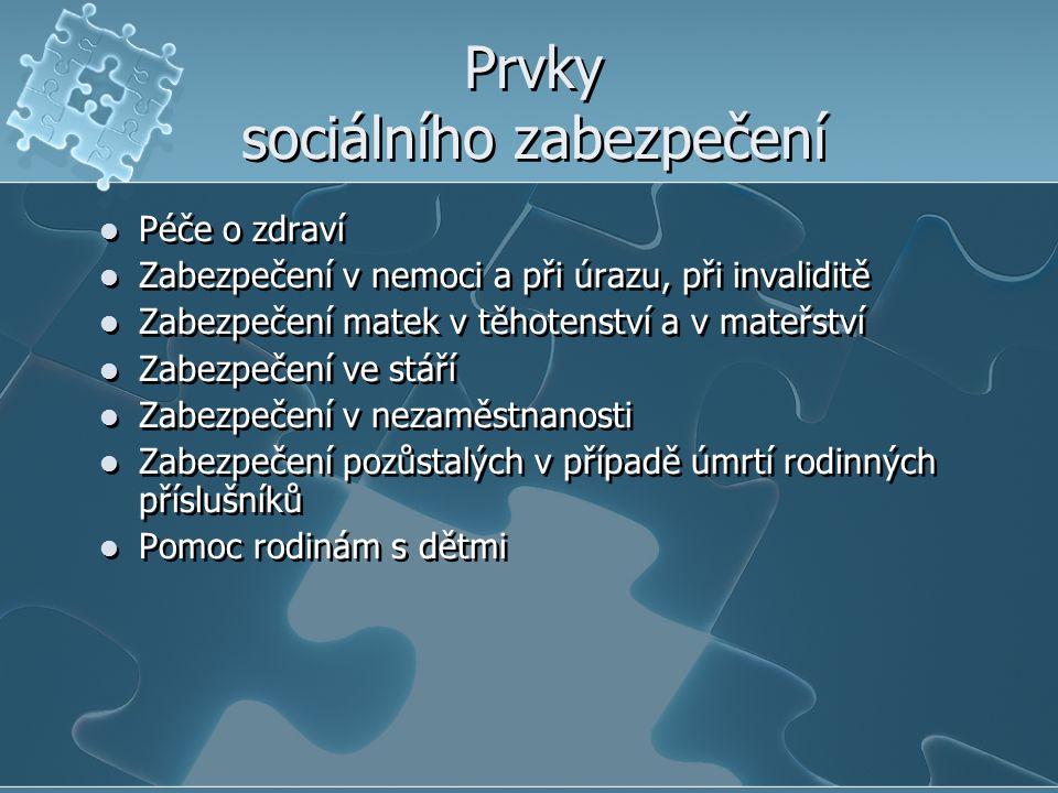 Prvky sociálního zabezpečení Péče o zdraví Zabezpečení v nemoci a při úrazu, při invaliditě Zabezpečení matek v těhotenství a v mateřství Zabezpečení