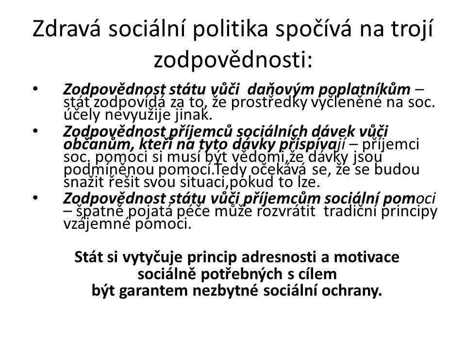Zdravá sociální politika spočívá na trojí zodpovědnosti: Zodpovědnost státu vůči daňovým poplatníkům – stát zodpovídá za to, že prostředky vyčleněné na soc.