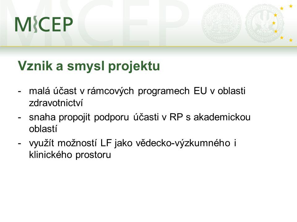 Vznik a smysl projektu -malá účast v rámcových programech EU v oblasti zdravotnictví -snaha propojit podporu účasti v RP s akademickou oblastí -využít možností LF jako vědecko-výzkumného i klinického prostoru