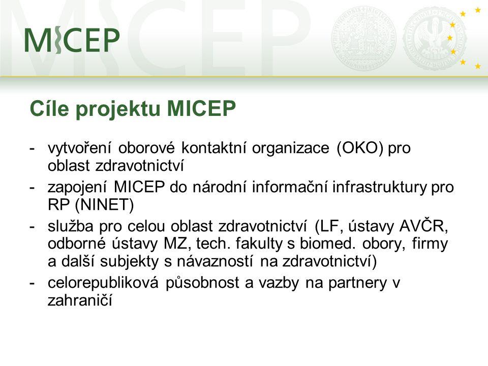Cíle projektu MICEP -vytvoření oborové kontaktní organizace (OKO) pro oblast zdravotnictví -zapojení MICEP do národní informační infrastruktury pro RP (NINET) -služba pro celou oblast zdravotnictví (LF, ústavy AVČR, odborné ústavy MZ, tech.