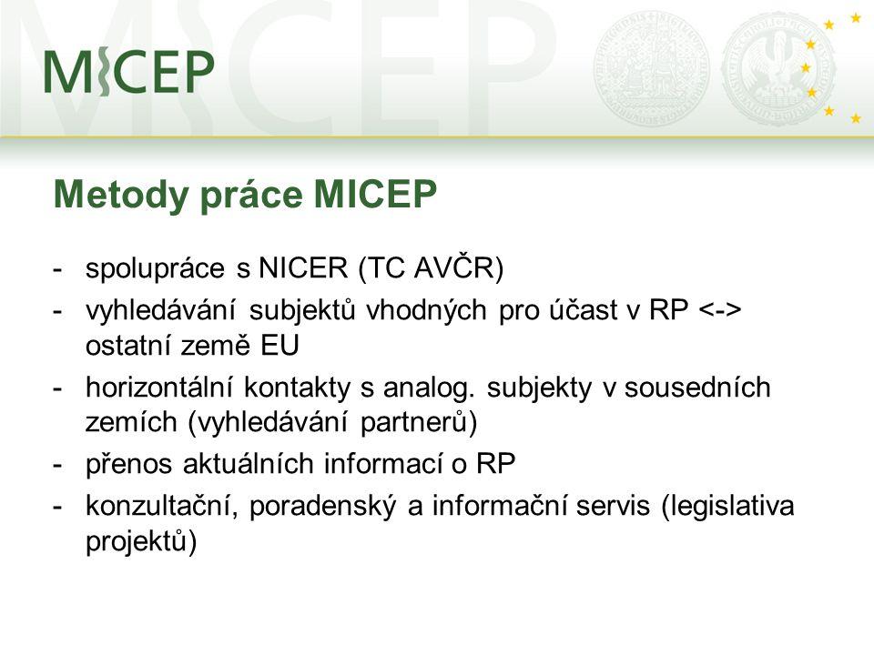 Metody práce MICEP -spolupráce s NICER (TC AVČR) -vyhledávání subjektů vhodných pro účast v RP ostatní země EU -horizontální kontakty s analog.