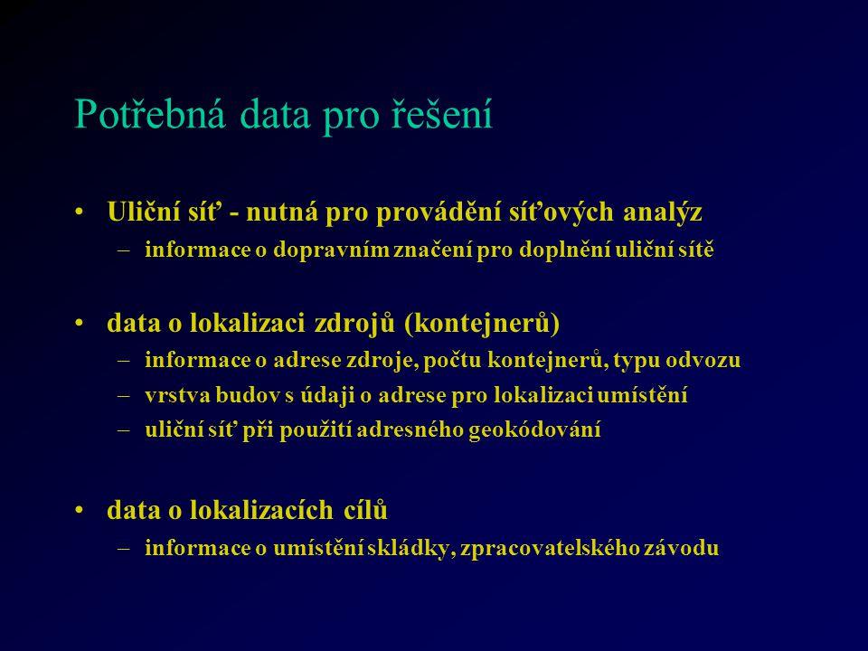 Potřebná data pro řešení Uliční síť - nutná pro provádění síťových analýz –informace o dopravním značení pro doplnění uliční sítě data o lokalizaci zdrojů (kontejnerů) –informace o adrese zdroje, počtu kontejnerů, typu odvozu –vrstva budov s údaji o adrese pro lokalizaci umístění –uliční síť při použití adresného geokódování data o lokalizacích cílů –informace o umístění skládky, zpracovatelského závodu