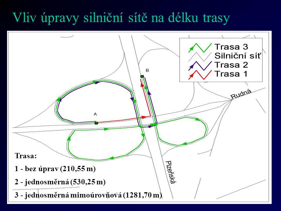 Vliv úpravy silniční sítě na délku trasy Trasa: 1 - bez úprav (210,55 m) 2 - jednosměrná (530,25 m) 3 - jednosměrná mimoúrovňová (1281,70 m)