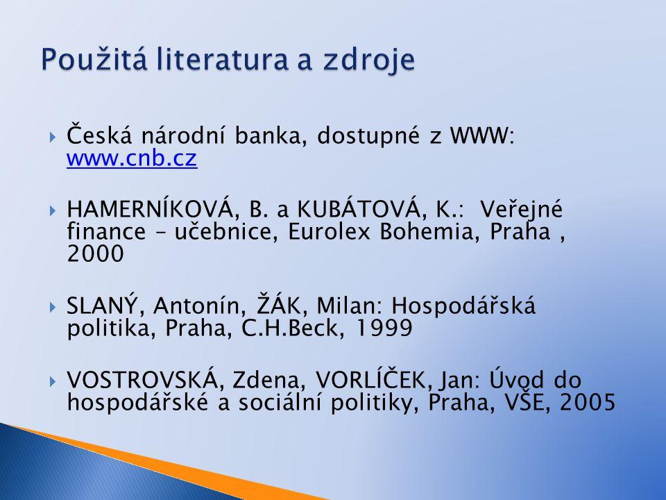  Česká národní banka, dostupné z WWW: www.cnb.cz www.cnb.cz  HAMERNÍKOVÁ, B.