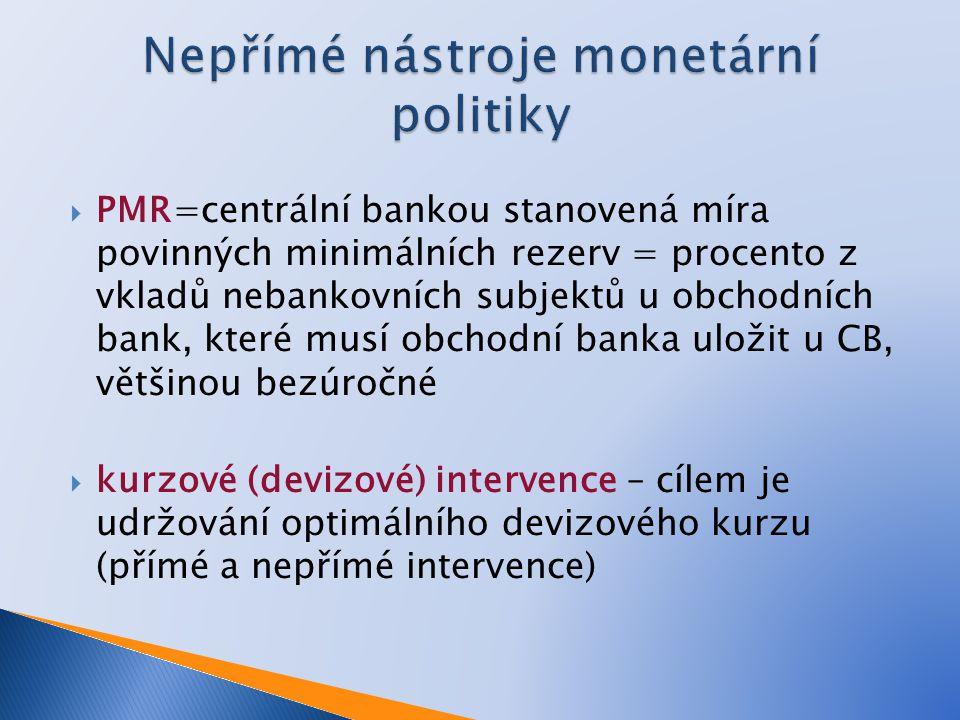  PMR=centrální bankou stanovená míra povinných minimálních rezerv = procento z vkladů nebankovních subjektů u obchodních bank, které musí obchodní banka uložit u CB, většinou bezúročné  kurzové (devizové) intervence – cílem je udržování optimálního devizového kurzu (přímé a nepřímé intervence)