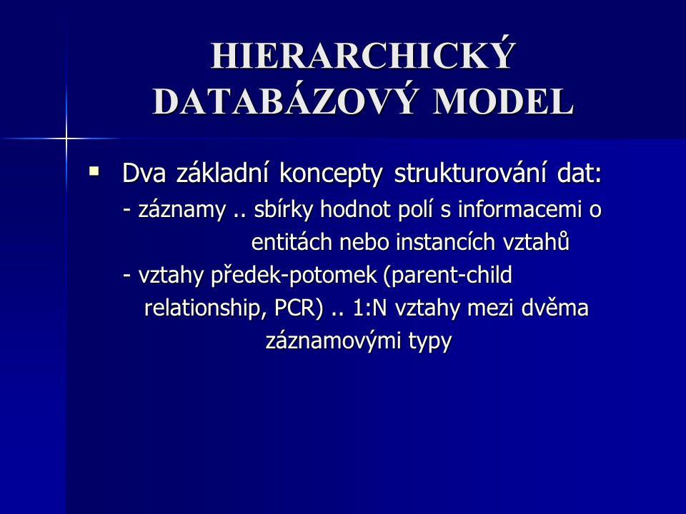 HIERARCHICKÝ DATABÁZOVÝ MODEL  Dva základní koncepty strukturování dat: - záznamy.. sbírky hodnot polí s informacemi o - záznamy.. sbírky hodnot polí