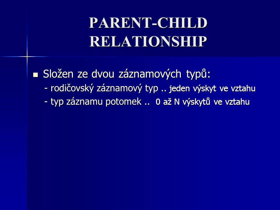 PARENT-CHILD RELATIONSHIP Složen ze dvou záznamových typů: Složen ze dvou záznamových typů: - rodičovský záznamový typ.. jeden výskyt ve vztahu - rodi