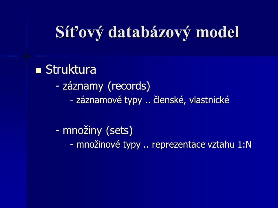 Síťový databázový model Struktura Struktura - záznamy (records) - záznamy (records) - záznamové typy.. členské, vlastnické - záznamové typy.. členské,