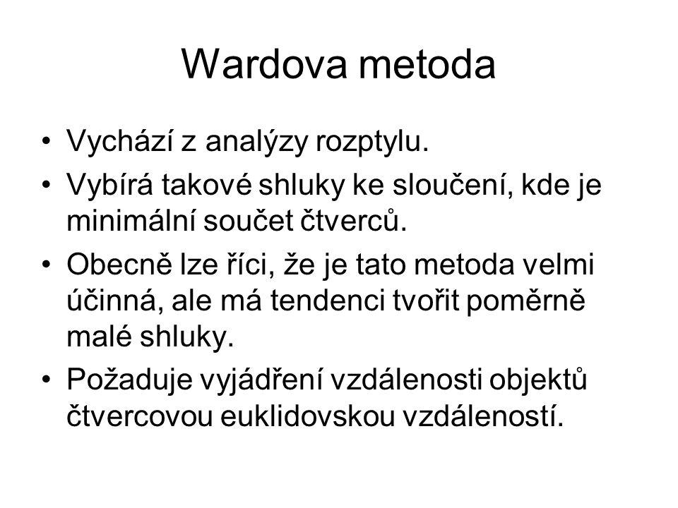 Wardova metoda Vychází z analýzy rozptylu. Vybírá takové shluky ke sloučení, kde je minimální součet čtverců. Obecně lze říci, že je tato metoda velmi