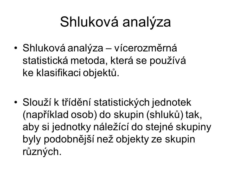 Shluková analýza – vícerozměrná statistická metoda, která se používá ke klasifikaci objektů. Slouží k třídění statistických jednotek (například osob)