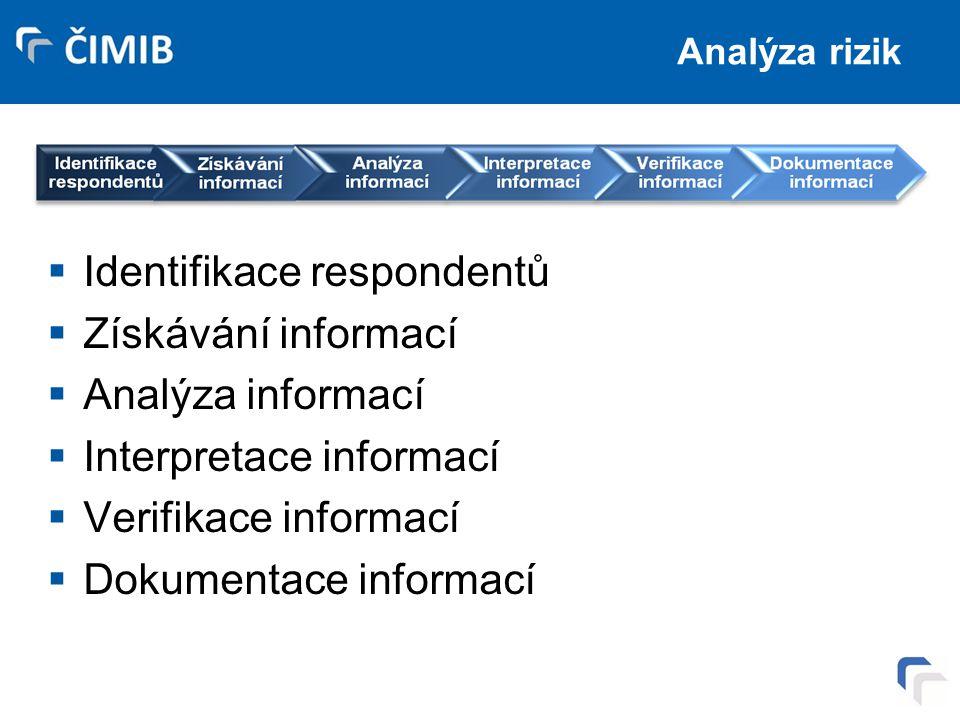 Analýza rizik  Identifikace respondentů  Získávání informací  Analýza informací  Interpretace informací  Verifikace informací  Dokumentace informací