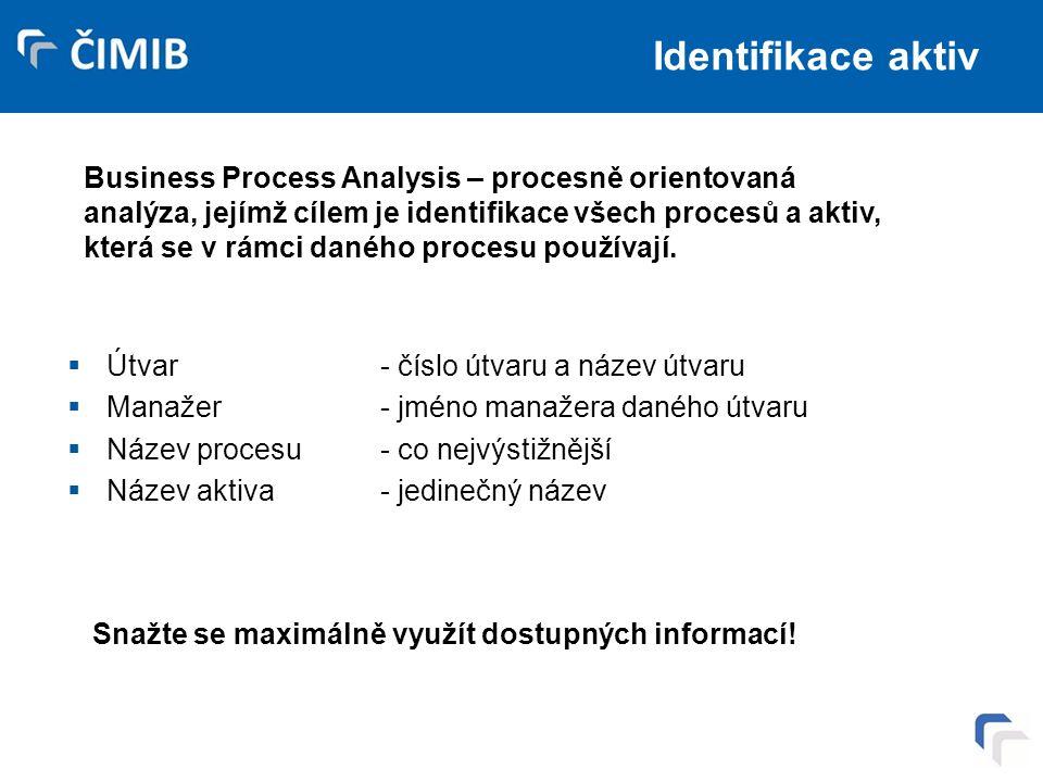 Identifikace aktiv  Útvar - číslo útvaru a název útvaru  Manažer - jméno manažera daného útvaru  Název procesu - co nejvýstižnější  Název aktiva - jedinečný název Business Process Analysis – procesně orientovaná analýza, jejímž cílem je identifikace všech procesů a aktiv, která se v rámci daného procesu používají.