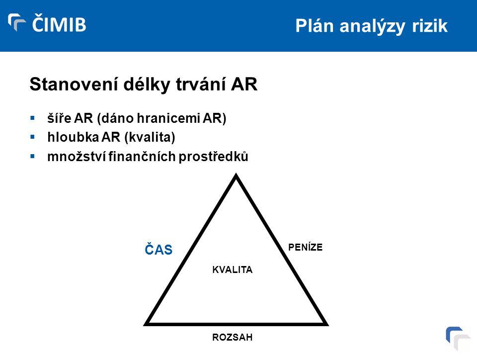 Plán analýzy rizik Stanovení délky trvání AR  šíře AR (dáno hranicemi AR)  hloubka AR (kvalita)  množství finančních prostředků PENÍZE ROZSAH ČAS KVALITA