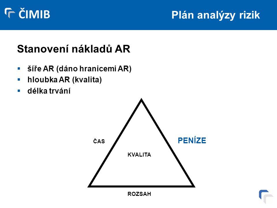 Plán analýzy rizik Stanovení nákladů AR  šíře AR (dáno hranicemi AR)  hloubka AR (kvalita)  délka trvání PENÍZE ROZSAH ČAS KVALITA