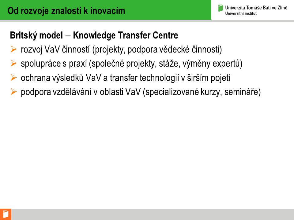 Od rozvoje znalostí k inovacím Britský model  Knowledge Transfer Centre  rozvoj VaV činností (projekty, podpora vědecké činnosti)  spolupráce s praxí (společné projekty, stáže, výměny expertů)  ochrana výsledků VaV a transfer technologií v širším pojetí  podpora vzdělávání v oblasti VaV (specializované kurzy, semináře)