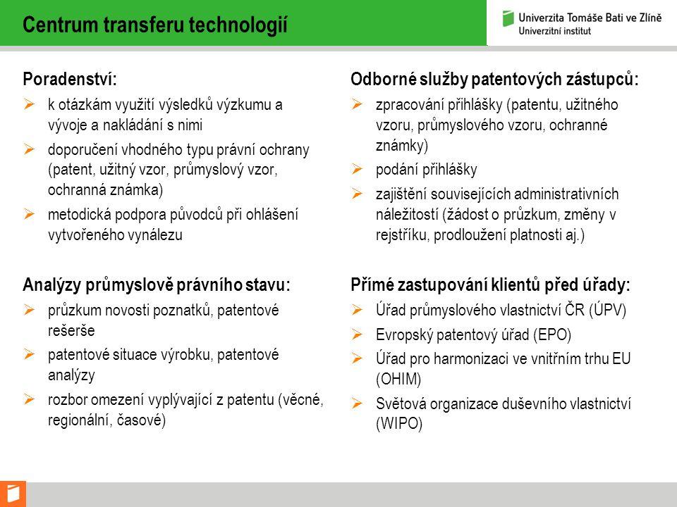 Centrum transferu technologií Poradenství:  k otázkám využití výsledků výzkumu a vývoje a nakládání s nimi  doporučení vhodného typu právní ochrany (patent, užitný vzor, průmyslový vzor, ochranná známka)  metodická podpora původců při ohlášení vytvořeného vynálezu Analýzy průmyslově právního stavu:  průzkum novosti poznatků, patentové rešerše  patentové situace výrobku, patentové analýzy  rozbor omezení vyplývající z patentu (věcné, regionální, časové) Odborné služby patentových zástupců:  zpracování přihlášky (patentu, užitného vzoru, průmyslového vzoru, ochranné známky)  podání přihlášky  zajištění souvisejících administrativních náležitostí (žádost o průzkum, změny v rejstříku, prodloužení platnosti aj.) Přímé zastupování klientů před úřady:  Úřad průmyslového vlastnictví ČR (ÚPV)  Evropský patentový úřad (EPO)  Úřad pro harmonizaci ve vnitřním trhu EU (OHIM)  Světová organizace duševního vlastnictví (WIPO)