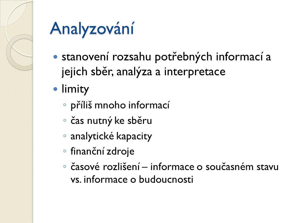 Analyzování stanovení rozsahu potřebných informací a jejich sběr, analýza a interpretace limity ◦ příliš mnoho informací ◦ čas nutný ke sběru ◦ analyt