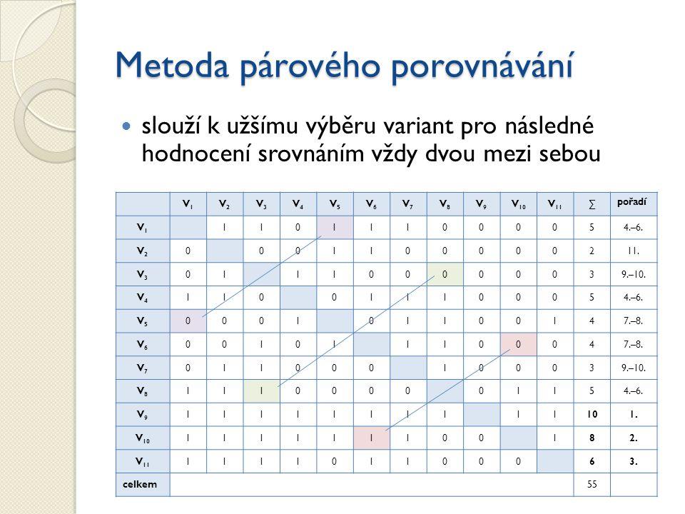Metoda párového porovnávání slouží k užšímu výběru variant pro následné hodnocení srovnáním vždy dvou mezi sebou V1V1 V2V2 V3V3 V4V4 V5V5 V6V6 V7V7 V8