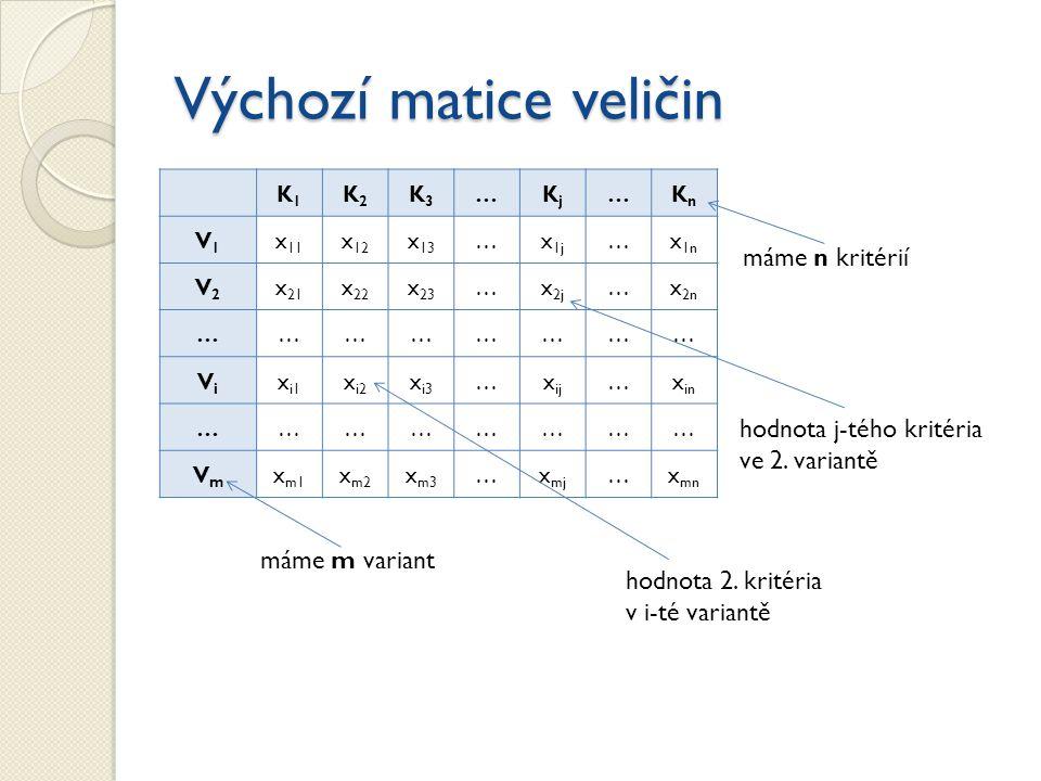 Výchozí matice veličin K1K1 K2K2 K3K3 …KjKj …KnKn V1V1 x 11 x 12 x 13 …x 1j …x 1n V2V2 x 21 x 22 x 23 …x 2j …x 2n …………………… ViVi x i1 x i2 x i3 …x ij …