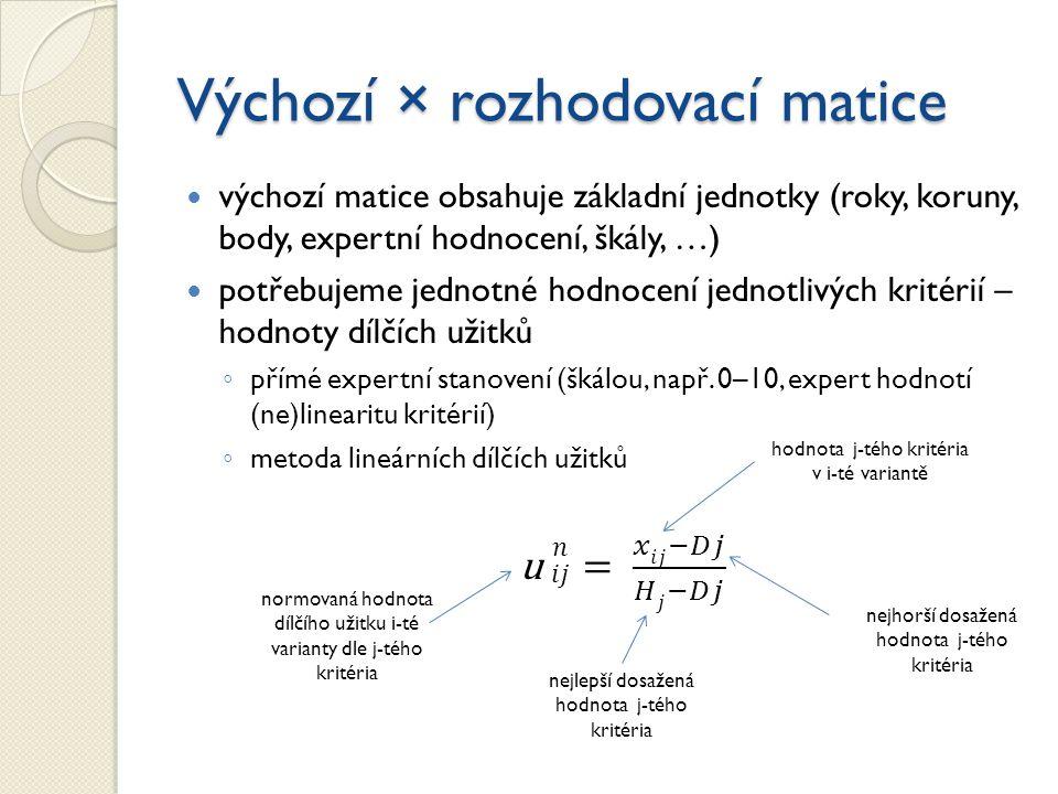 Výchozí × rozhodovací matice normovaná hodnota dílčího užitku i-té varianty dle j-tého kritéria hodnota j-tého kritéria v i-té variantě nejhorší dosaž