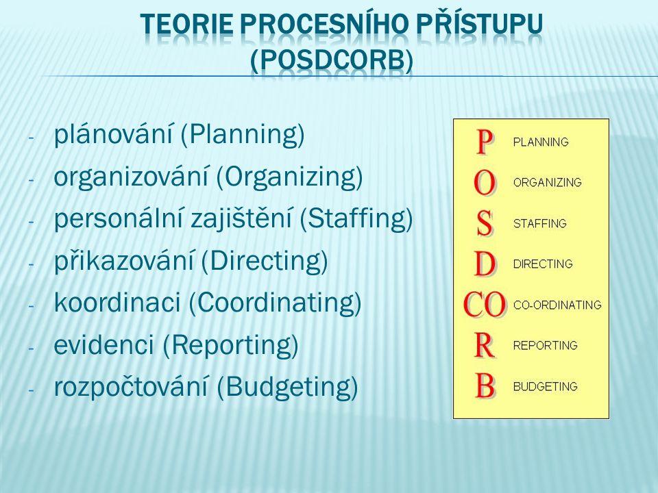 - plánování (Planning) - organizování (Organizing) - personální zajištění (Staffing) - přikazování (Directing) - koordinaci (Coordinating) - evidenci (Reporting) - rozpočtování (Budgeting)