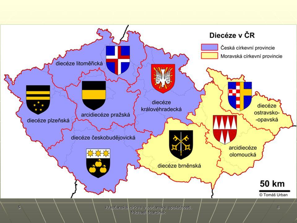 5 Křesťanské církve v občanské společnosti. Michael Martinek 8