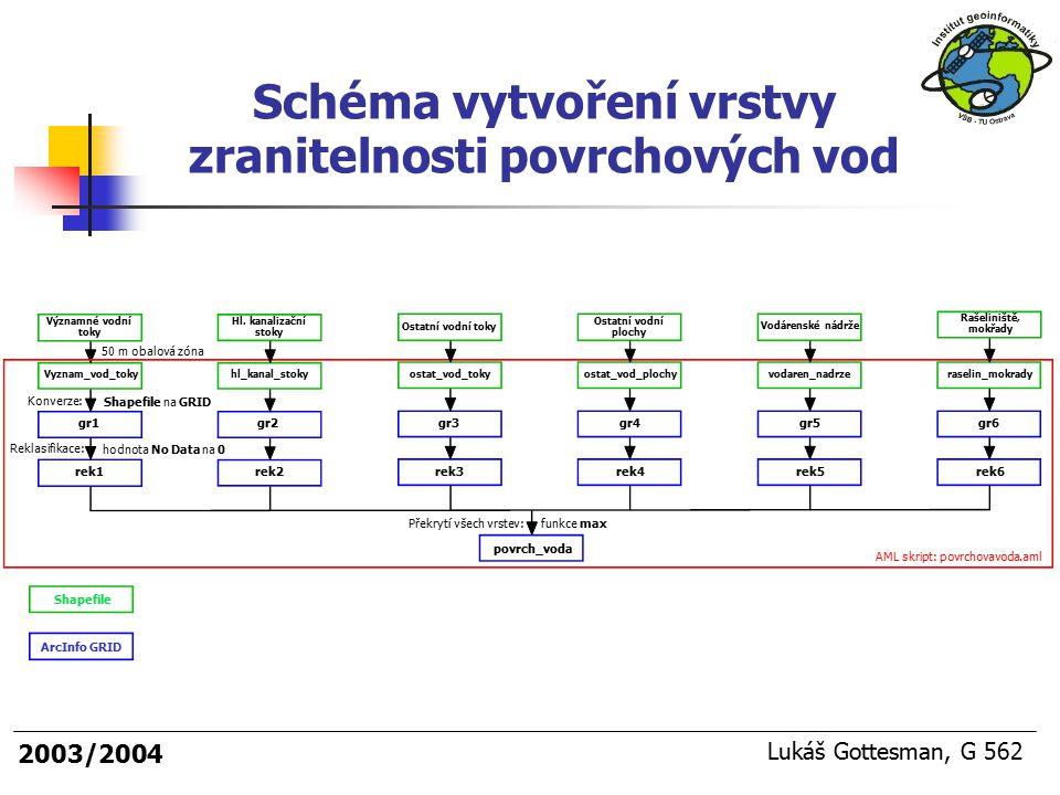 2003/2004 Lukáš Gottesman, G 562 Významné vodní toky 50 m obalová zóna Shapefile na GRID Konverze: Vyznam_vod_toky gr1 rek1 Reklasifikace: hodnota No