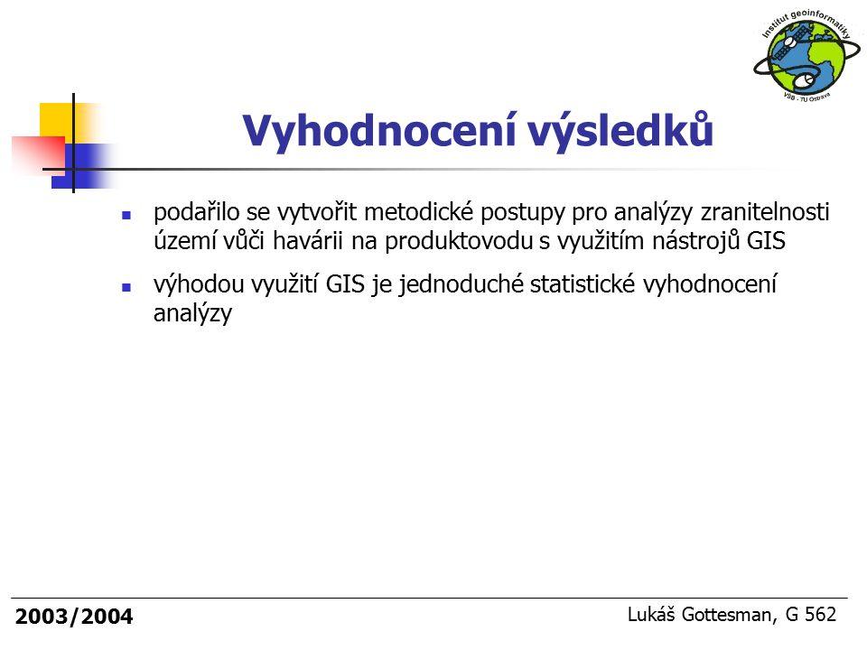2003/2004 Lukáš Gottesman, G 562 Vyhodnocení výsledků podařilo se vytvořit metodické postupy pro analýzy zranitelnosti území vůči havárii na produktov