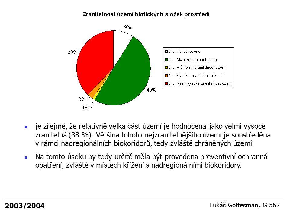 2003/2004 Lukáš Gottesman, G 562 je zřejmé, že relativně velká část území je hodnocena jako velmi vysoce zranitelná (38 %). Většina tohoto nejzranitel