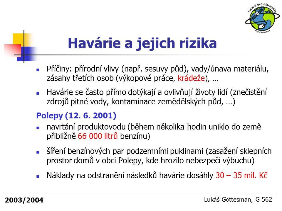 2003/2004 Lukáš Gottesman, G 562 Havárie a jejich rizika Příčiny: přírodní vlivy (např. sesuvy půd), vady/únava materiálu, zásahy třetích osob (výkopo
