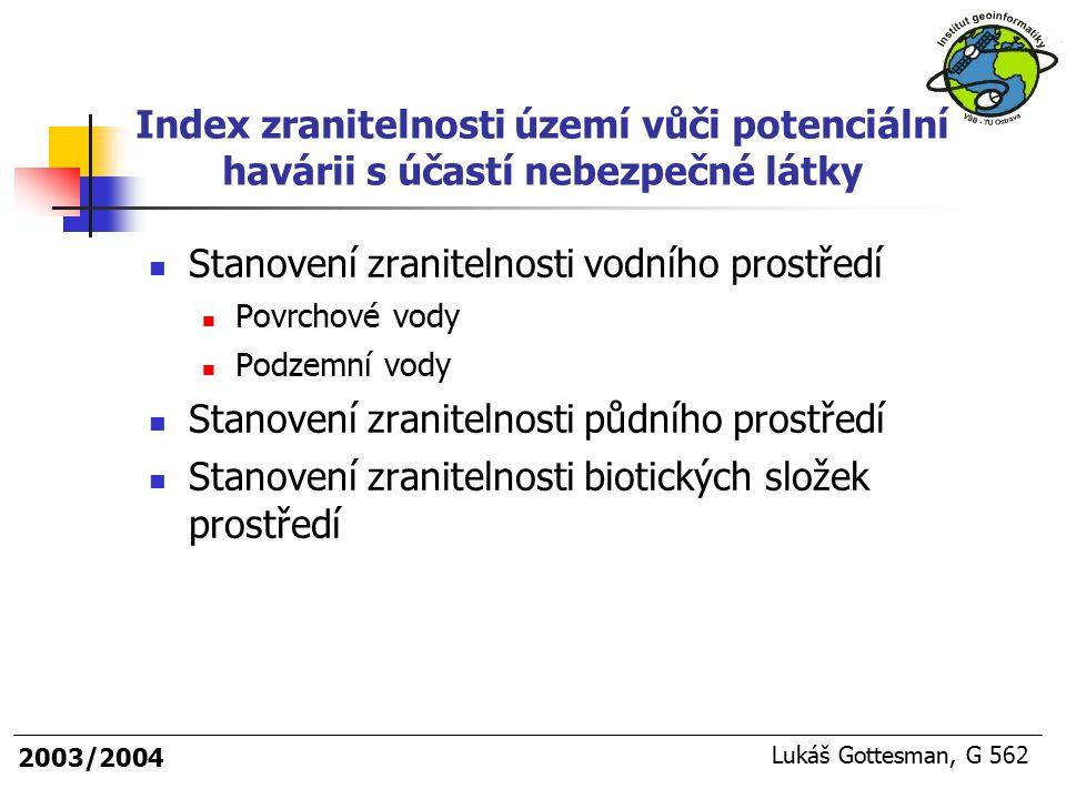 2003/2004 Lukáš Gottesman, G 562 Stanovení zranitelnosti vodního prostředí Povrchové vody Podzemní vody Stanovení zranitelnosti půdního prostředí Stan