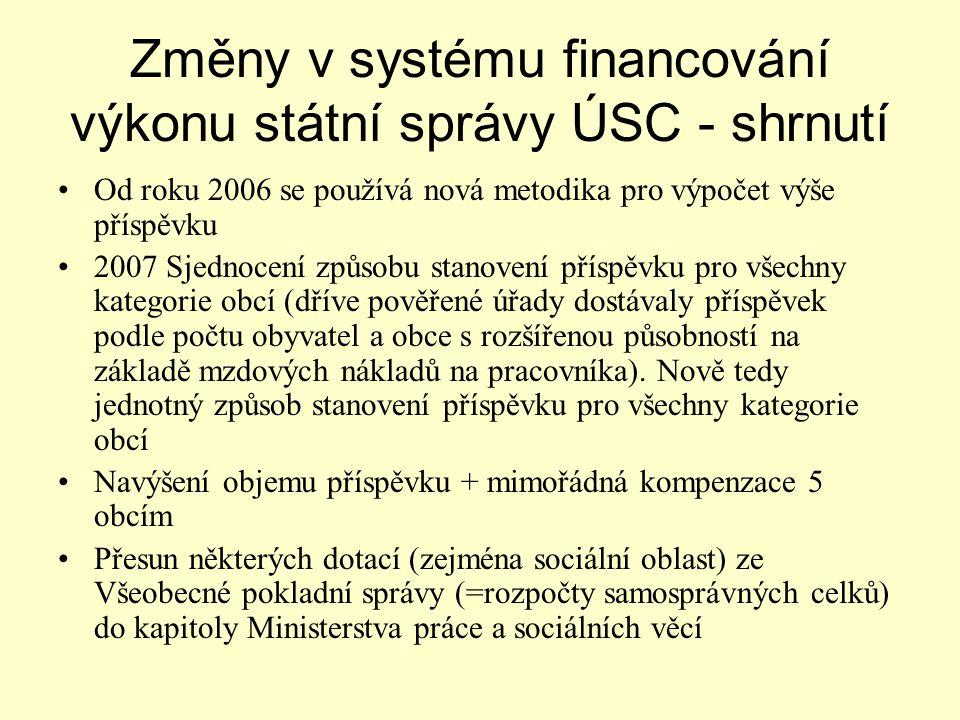Změny v systému financování výkonu státní správy ÚSC - shrnutí Od roku 2006 se používá nová metodika pro výpočet výše příspěvku 2007 Sjednocení způsob
