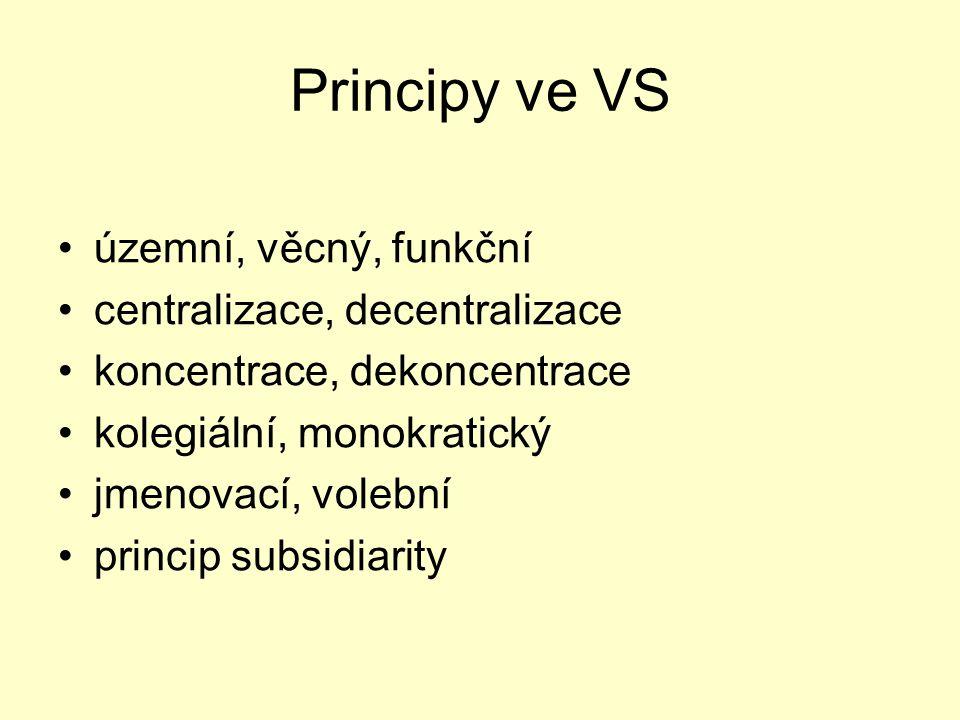Principy ve VS územní, věcný, funkční centralizace, decentralizace koncentrace, dekoncentrace kolegiální, monokratický jmenovací, volební princip subs