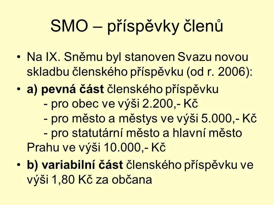 SMO – příspěvky členů Na IX. Sněmu byl stanoven Svazu novou skladbu členského příspěvku (od r. 2006): a) pevná část členského příspěvku - pro obec ve