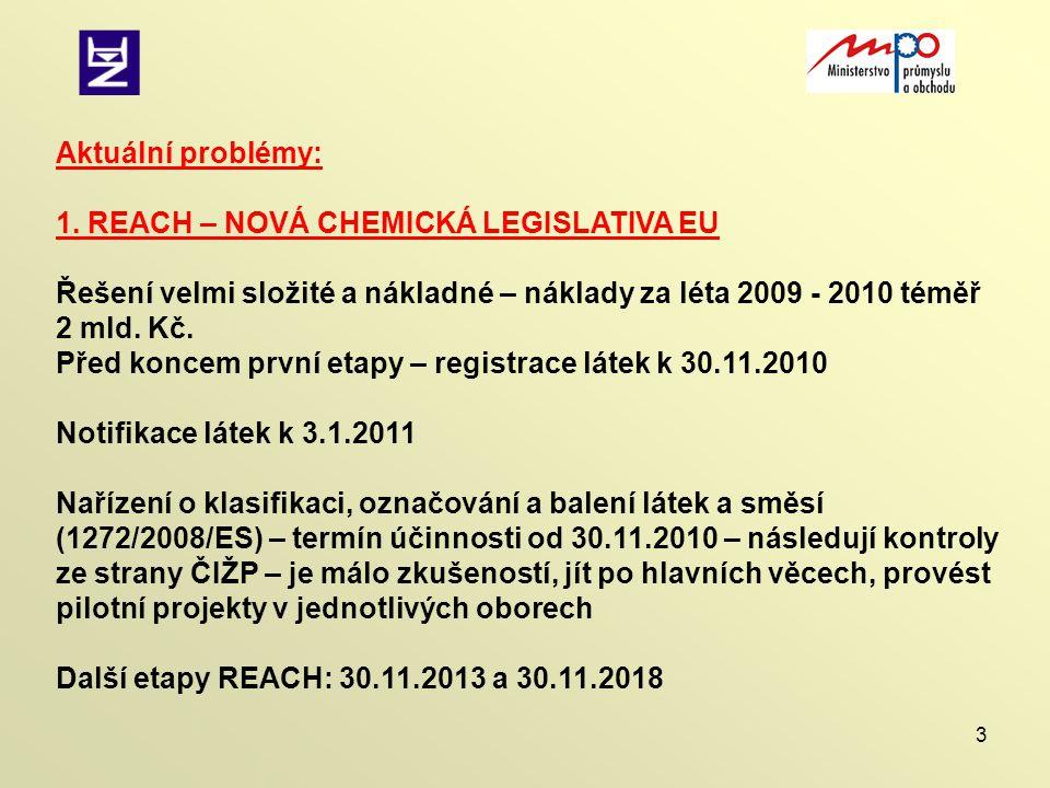 3 Aktuální problémy: 1. REACH – NOVÁ CHEMICKÁ LEGISLATIVA EU Řešení velmi složité a nákladné – náklady za léta 2009 - 2010 téměř 2 mld. Kč. Před konce