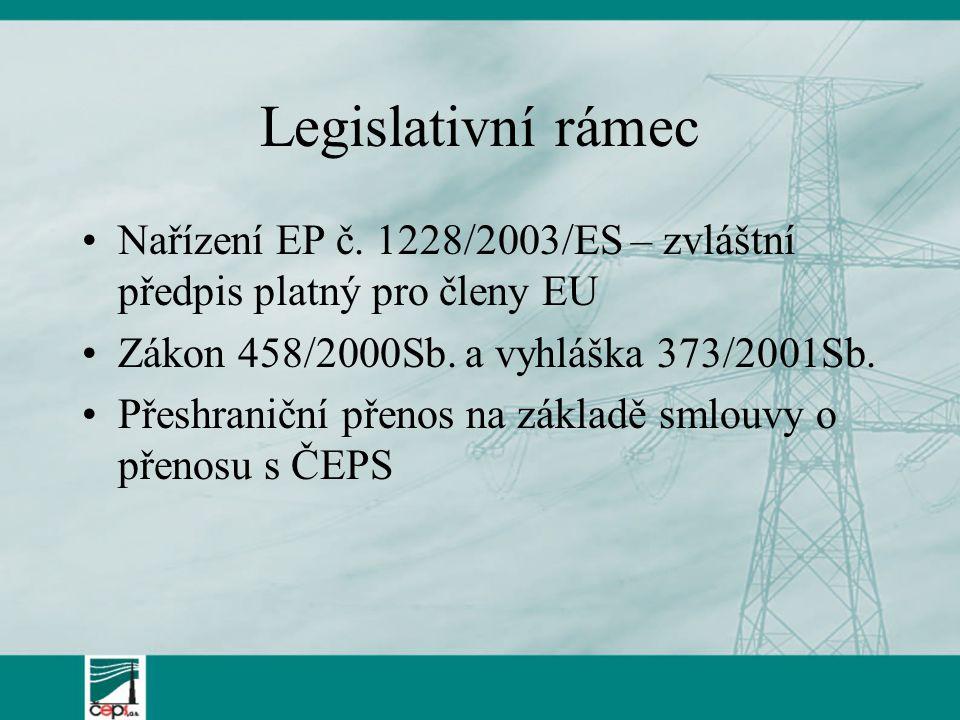 Legislativní rámec Nařízení EP č. 1228/2003/ES – zvláštní předpis platný pro členy EU Zákon 458/2000Sb. a vyhláška 373/2001Sb. Přeshraniční přenos na