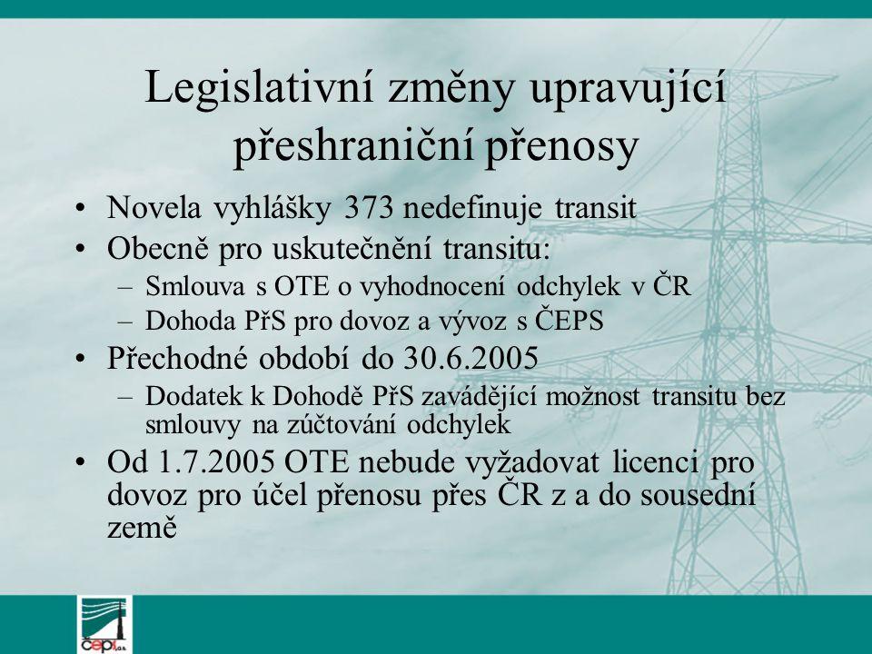 Legislativní změny upravující přeshraniční přenosy Novela vyhlášky 373 nedefinuje transit Obecně pro uskutečnění transitu: –Smlouva s OTE o vyhodnocen