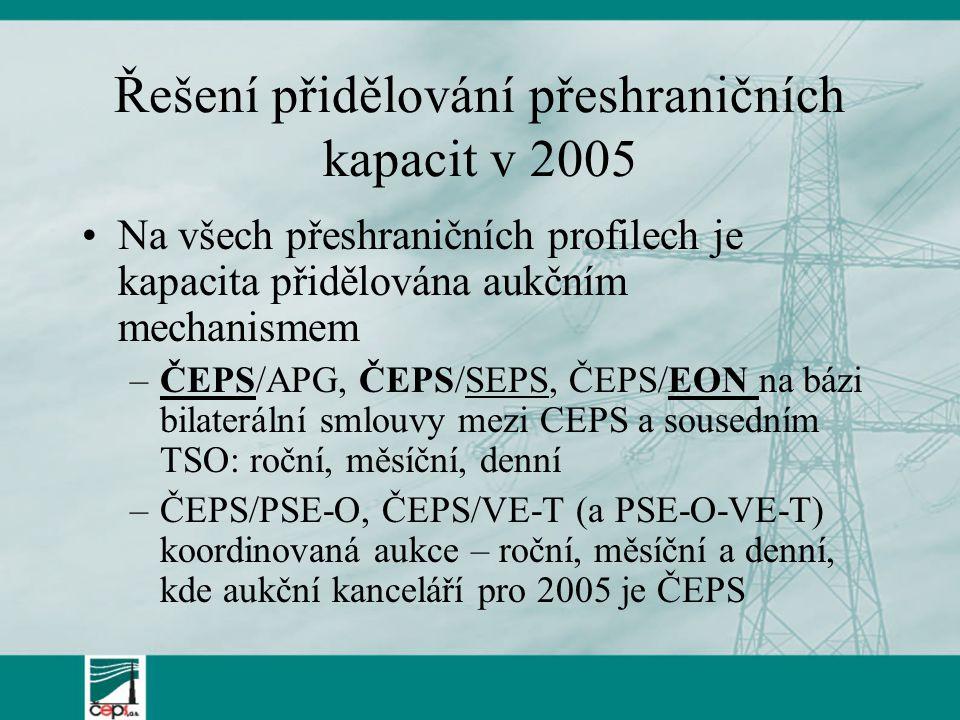 Řešení přidělování přeshraničních kapacit v 2005 Na všech přeshraničních profilech je kapacita přidělována aukčním mechanismem –ČEPS/APG, ČEPS/SEPS, ČEPS/EON na bázi bilaterální smlouvy mezi CEPS a sousedním TSO: roční, měsíční, denní –ČEPS/PSE-O, ČEPS/VE-T (a PSE-O-VE-T) koordinovaná aukce – roční, měsíční a denní, kde aukční kanceláří pro 2005 je ČEPS