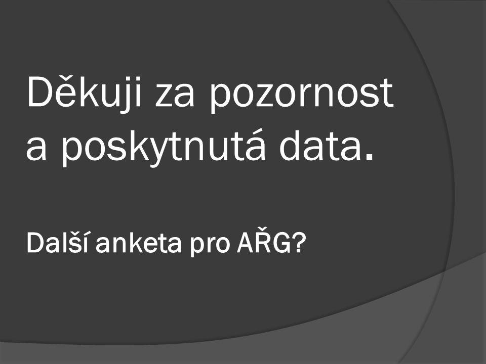 Děkuji za pozornost a poskytnutá data. Další anketa pro AŘG?