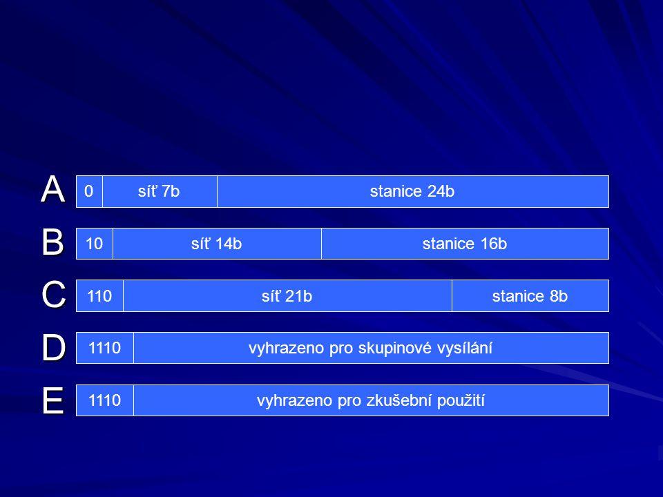 ABCDE 0síť 7bstanice 24b 1010síť 14bstanice 16b 110síť 21bstanice 8b 1110 vyhrazeno pro skupinové vysílání vyhrazeno pro zkušební použití
